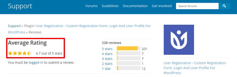 Ratings of User Registration