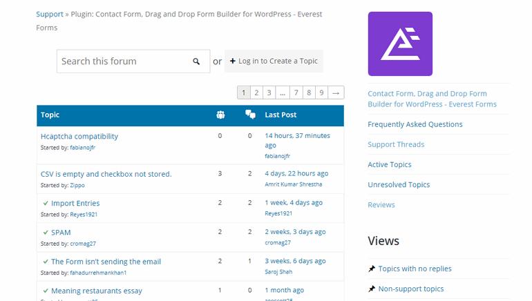 WordPress Support Best Plugins